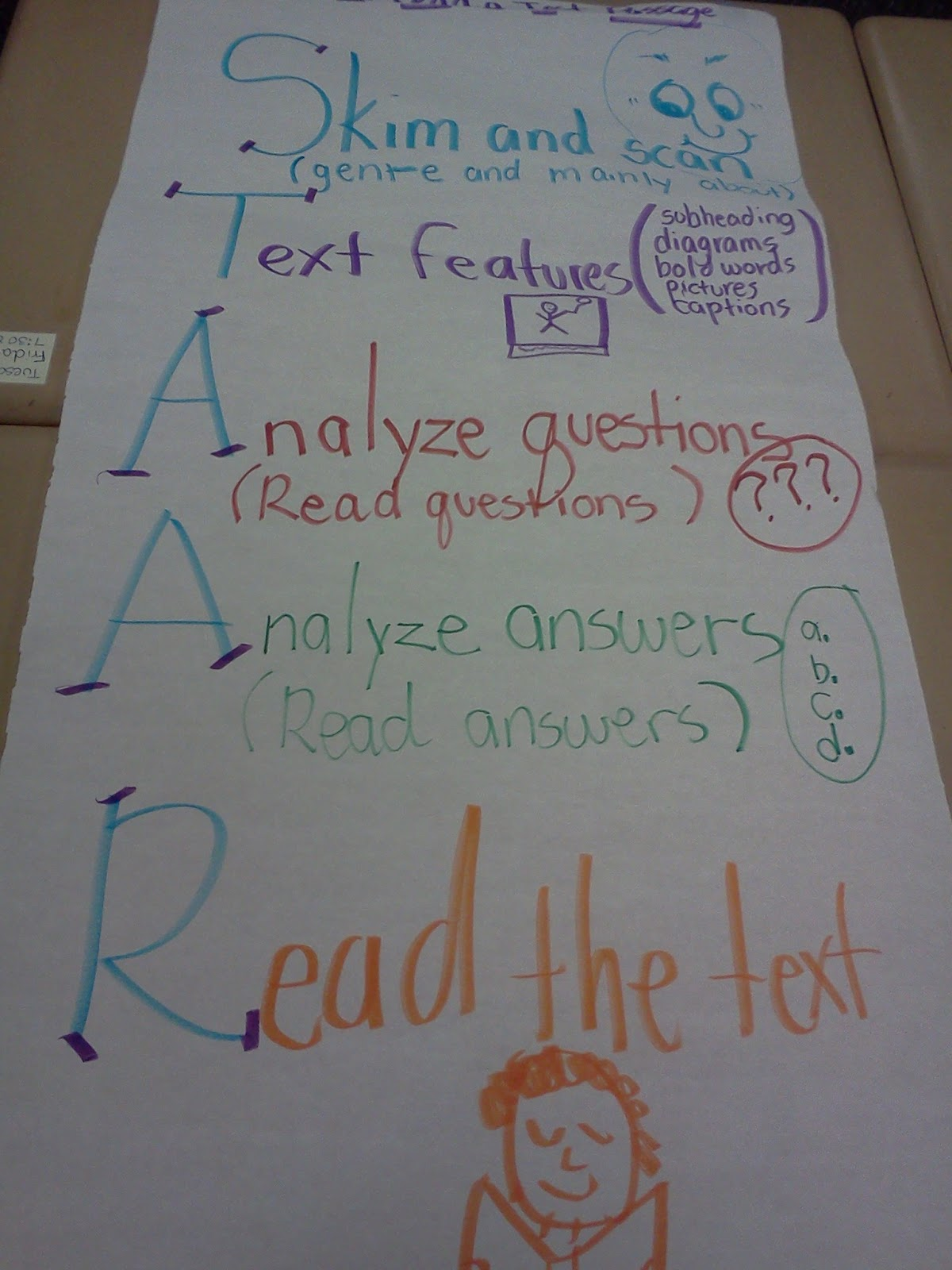 The Mom Blogger Reading Comprehension Anchor Chart