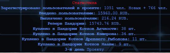 pandoriya.com mmgp