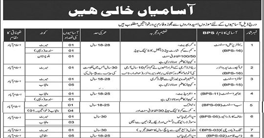 PO Box 1418 Islamabad Jobs 2019 Election Commission of Pakistan Vacancies Advertisement Latest