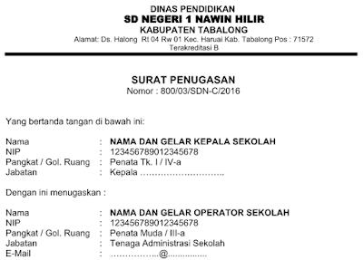 Contoh Surat Keputusan Penugasan Verval PTK NUPTK - SDM PDSPK