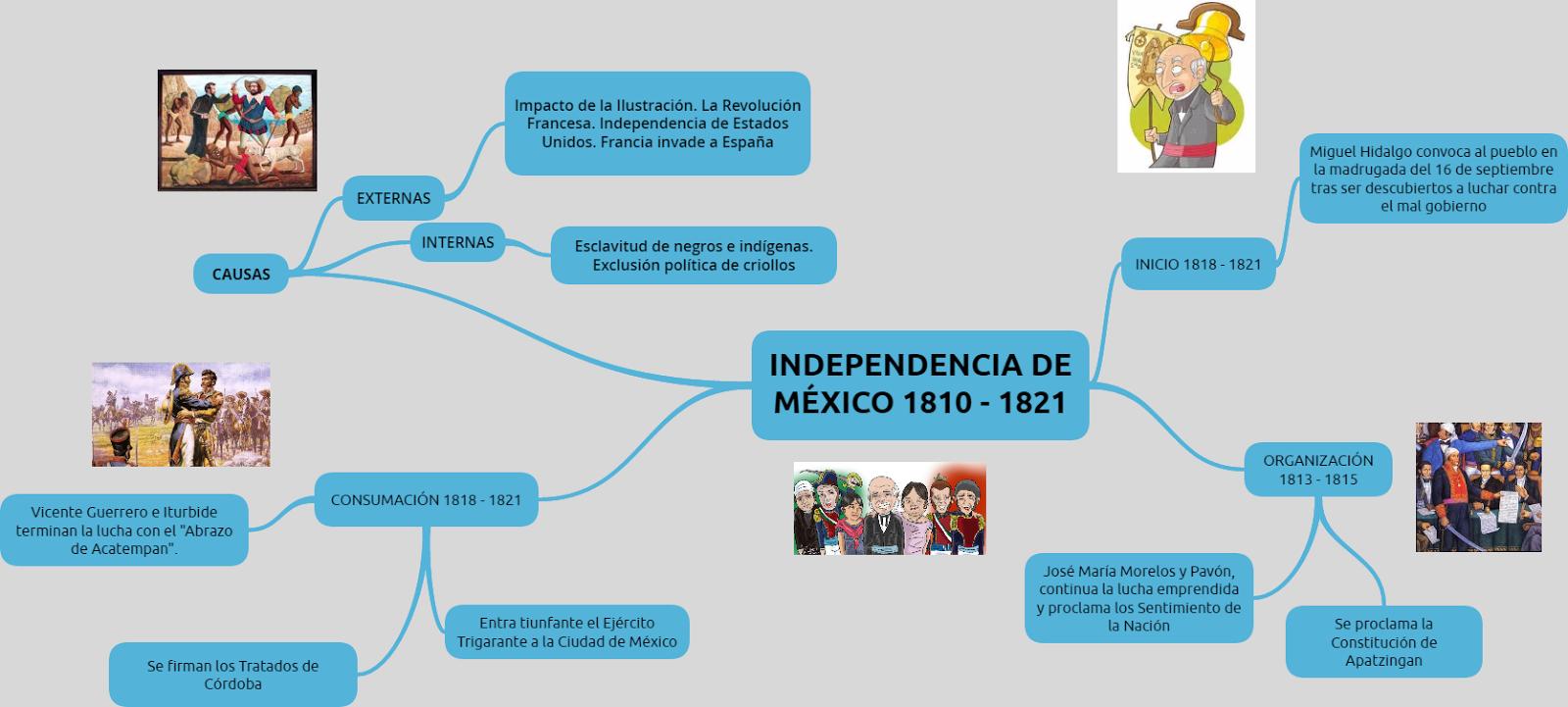 Juana mexicana primeros videos - 2 part 10