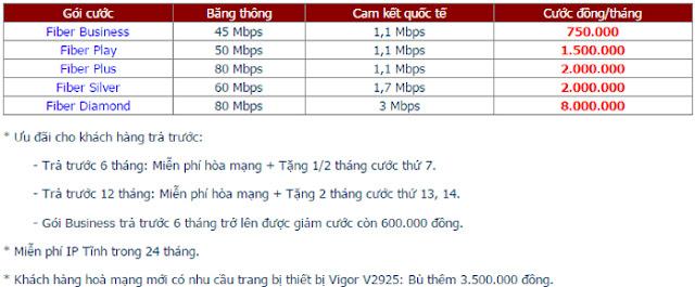 Lắp Đặt Internet FPT Phường Bình Đa 3