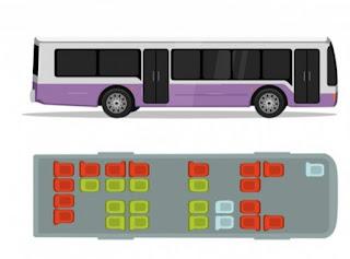 Posisi tempat duduk yang aman saat menggunakan alat transportasi