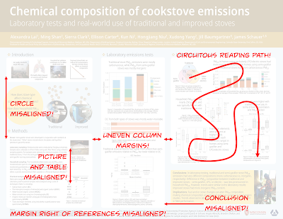"Poster: Commented version of ""Chamical composition of cookstove emissions"""