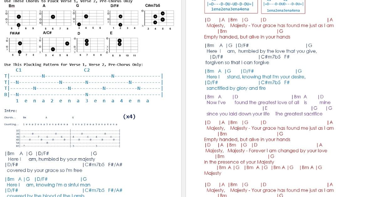 TalkingChord.com: Delirious - Majesty (Chords)