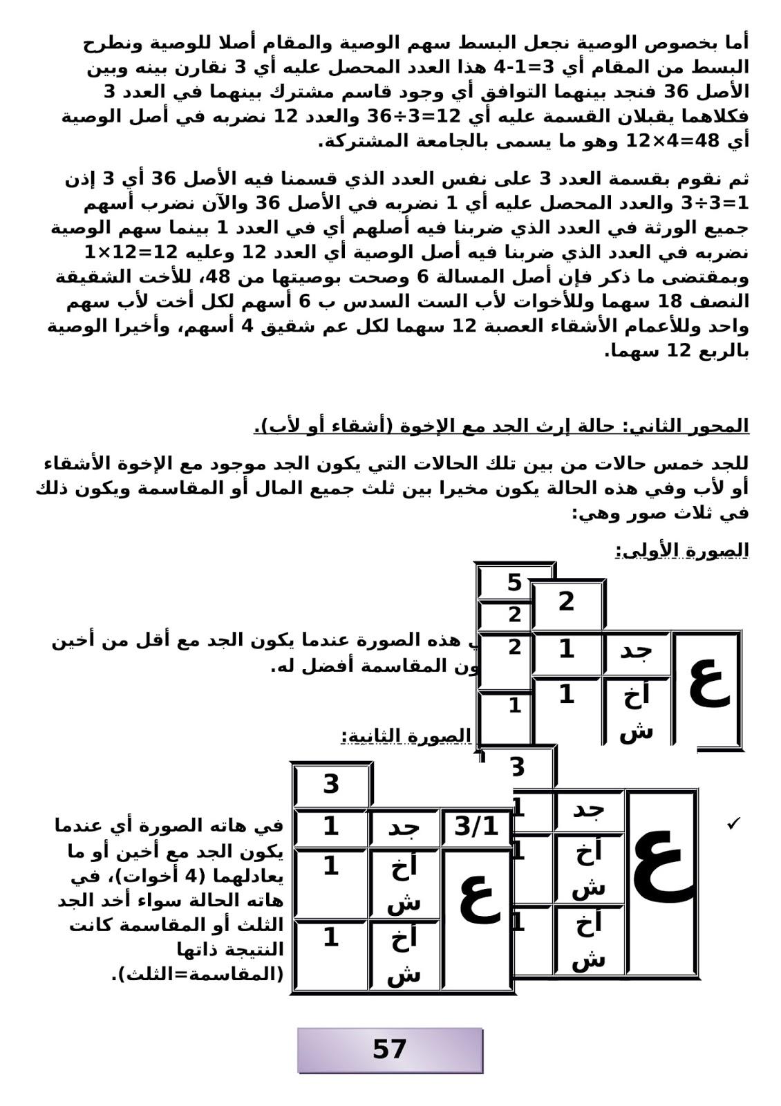 نماذج امتحانات مادة المواريث مع التصحيح