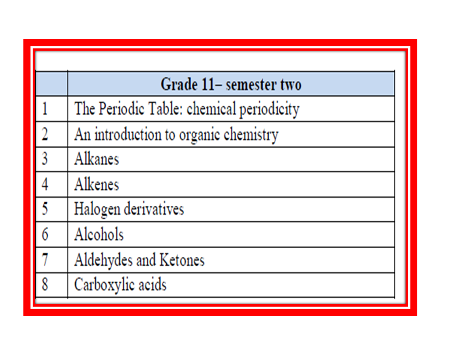 grade 11 chemistry the periodic Elements of chemistry the periodic table teacher's guide 2 procedures 1 create a card for each of the first 18 elements of the periodic table.