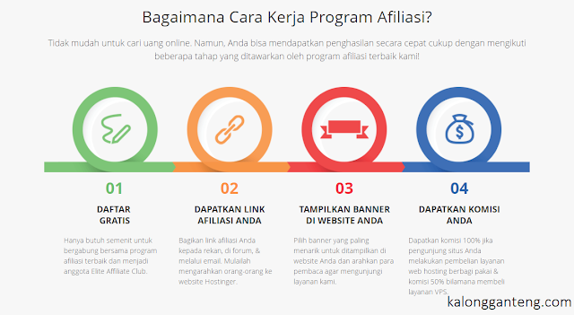Layanan Web Hosting Terbaik Indonesia - Review Hostinger.co.id