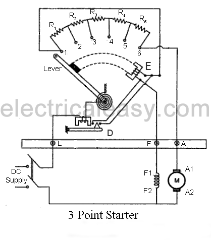 Starting methods of a DC motor | electricaleasy com