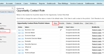 What is Opportunity Contact Role? ~ Salesforce Tutorials