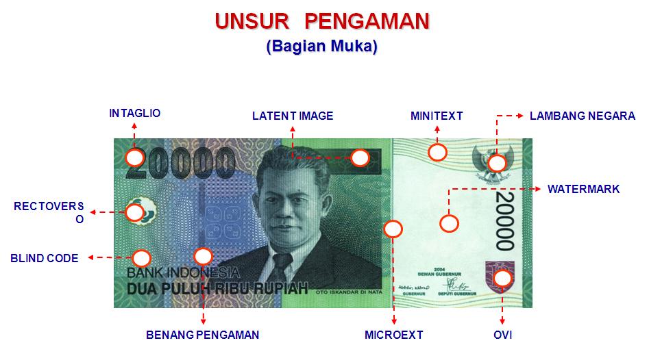 Mandiri Tarik Tunai di ATM, Uang Tidak Keluar Tapi Saldo Berkurang