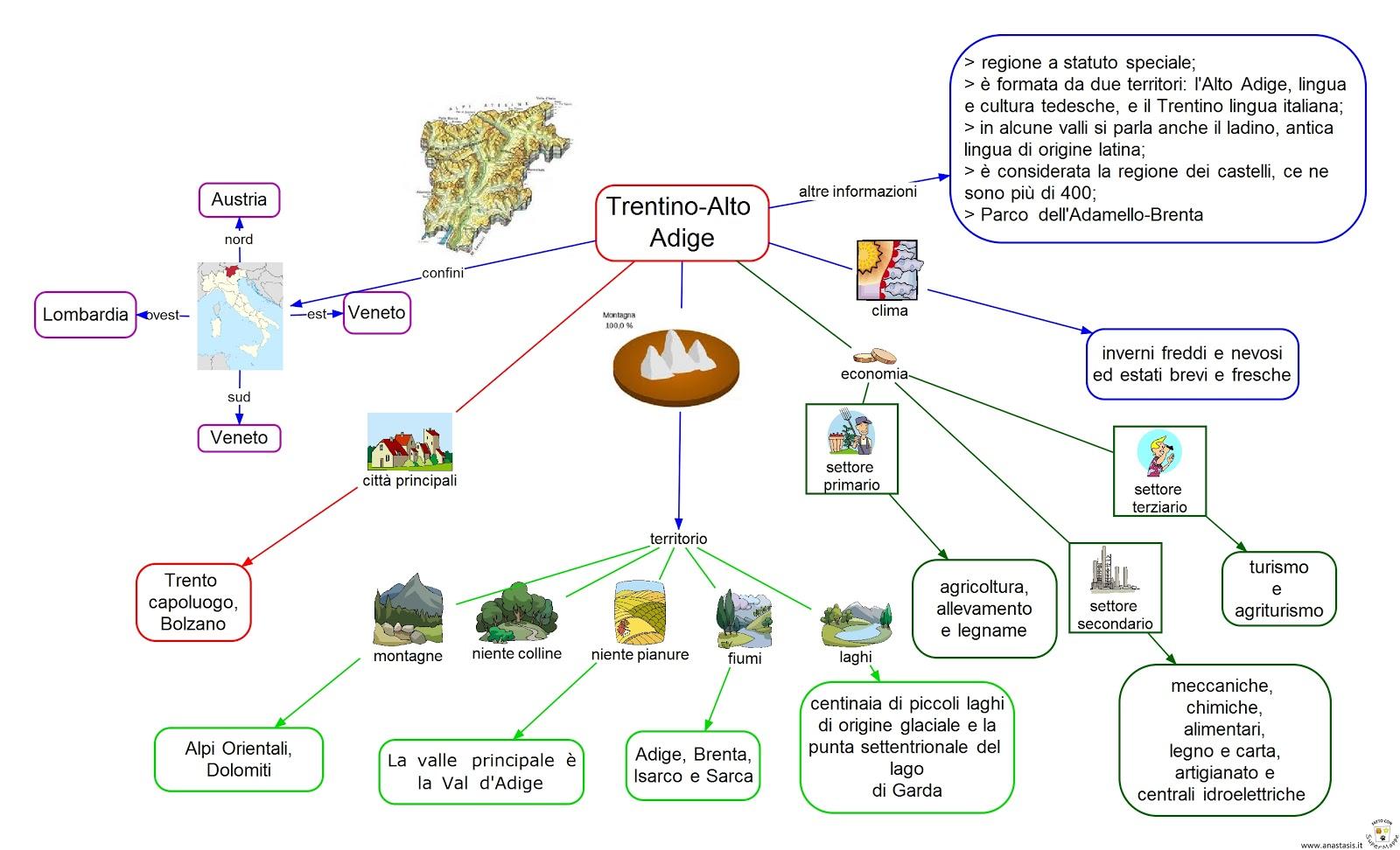 Diario di scuola Regioni a statuto speciale