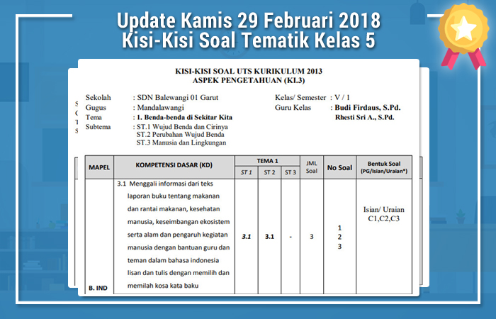 Update Kamis 29 Februari 2018 Kisi-Kisi Soal Tematik Kelas 5