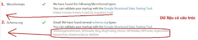 Dữ liệu của Microfomats và Schema.org