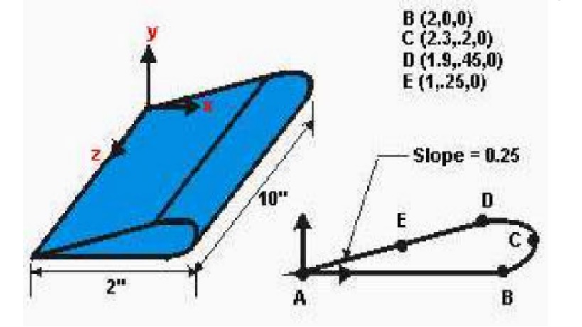 ANSYS APDL STRUCTURAL) Conducting model analysis for a
