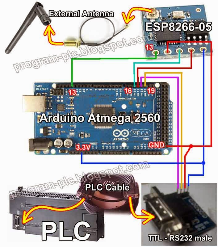 Android Phone, ESP8266 Serial WiFi, Arduino and PLC Modbus Application