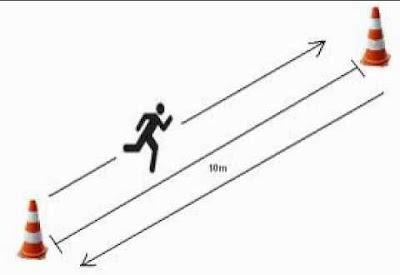 Lari Lurus Bolak Balik (Shutle Run)