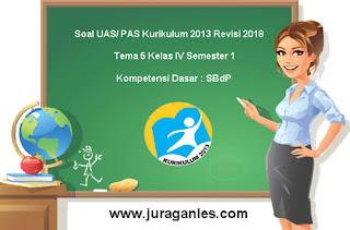 Contoh Soal UAS/ PAS Tema 5 SBdP Kelas 4 Semester 1 Kurikulum 2013