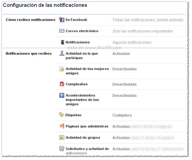Panel de Control de notificaciones en Facebook