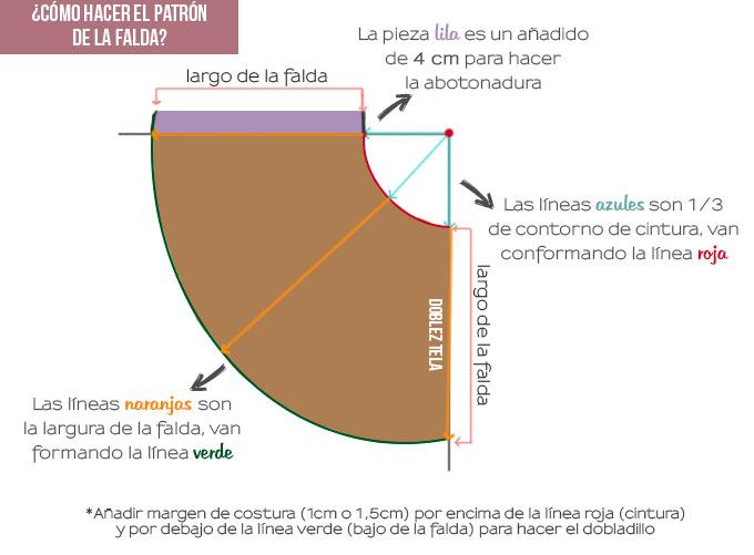 miscelánea diy: DIY | Falda semicircular con abotonadura delantera