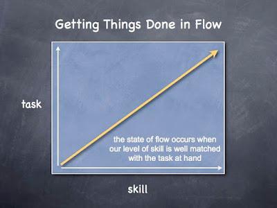 'Flow' Experiences - trải nghiệm dòng chảy