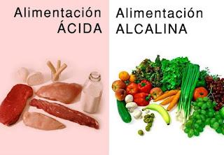 lista alimentos acidos y alimentos alcalinos