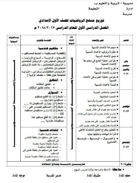 توزيع منهج الرياضيات 2018