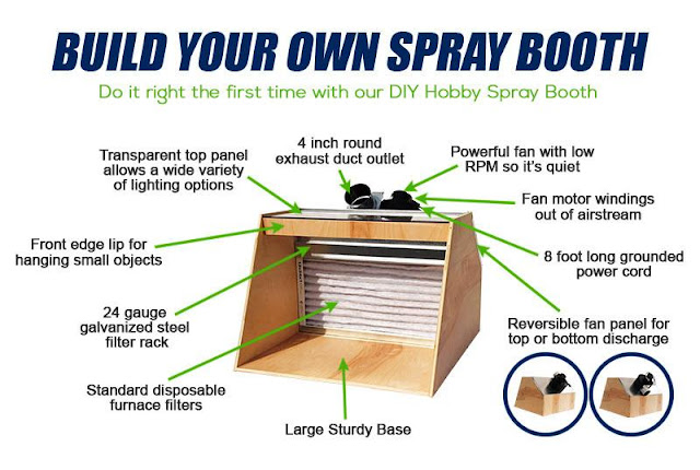 Build Your Own Paint Spray Booth For Painting Toys