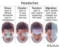 KNOWN UNKNOWN WORLD: Acupuncture for Headaches - Treatment