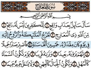 Teks Bacaan Surat Al Ma'arij Arab Latin dan Terjemahannya