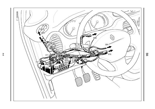 unidad control habitaculo uch conexiones estructura interna esquemas renault megane. Black Bedroom Furniture Sets. Home Design Ideas