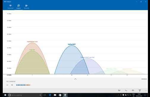Configurare la tua rete WiFi ed analizzarne le prestazioni su PC, tablet e smartphone.