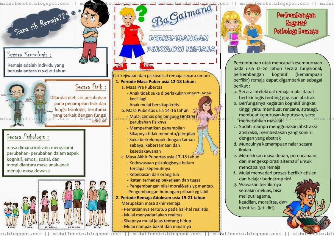 Gambaran pengetahuan remaja wanita kelas II tentang diet seimbang