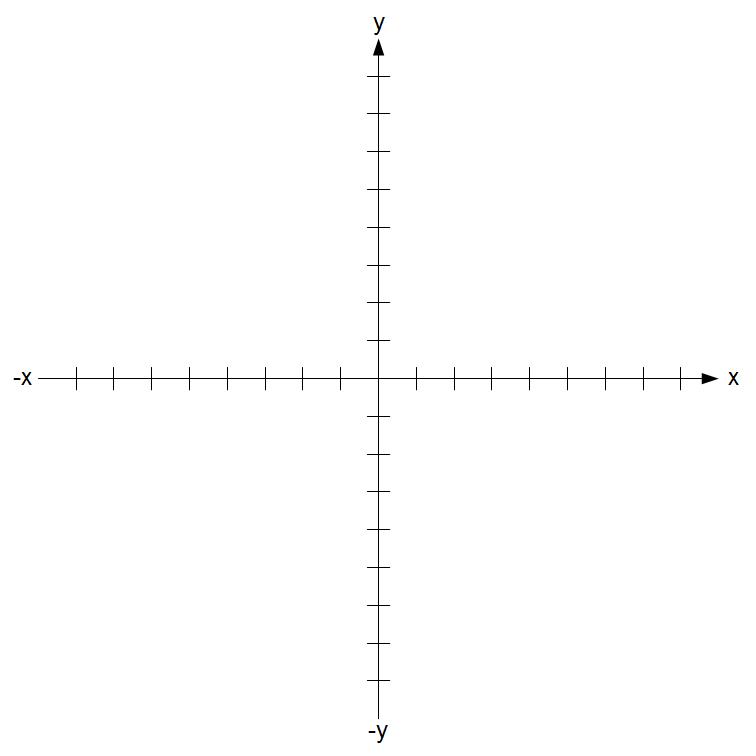 координаты оси для картинки что