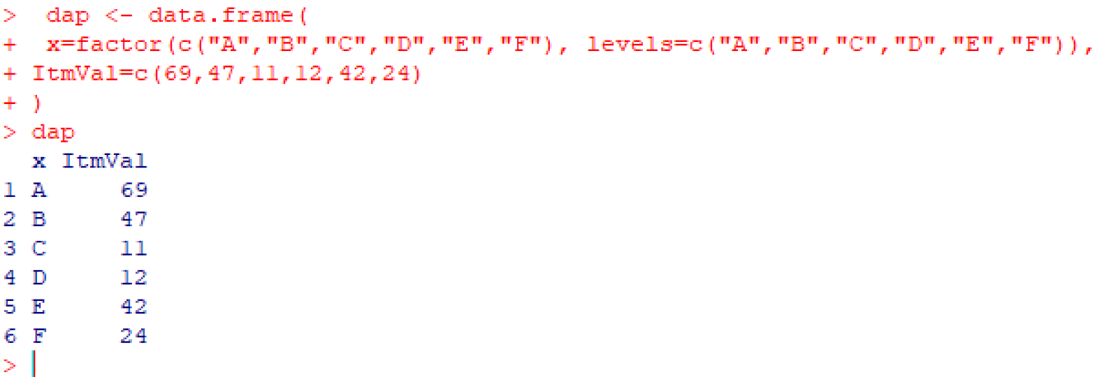HodentekHelp: How do I put x and y values as data input in R ...