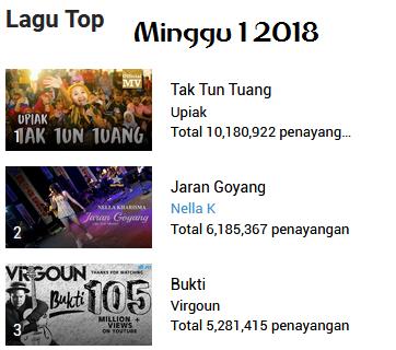Top 10 Lagu 2018 Minggu 1