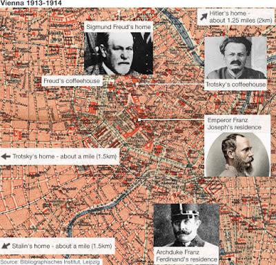 Freud Hitler Trotki Tito Stalin Viena