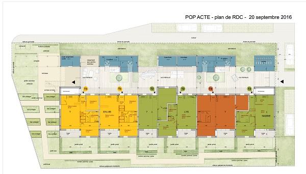 plan habitat partagé