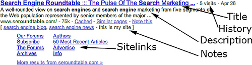 Get Selected For Featured Snippets for Organic Visibility and Traffic