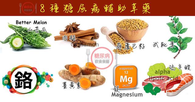 8種糖尿病降血糖保健食品、草藥