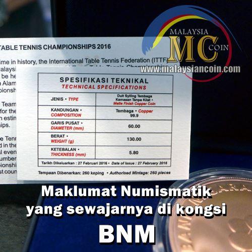 Numismatik BNM