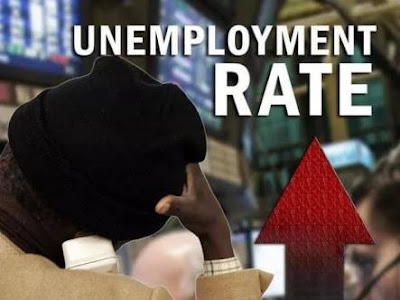 Unemployment, High Cost Of Living Are Major Problems Today