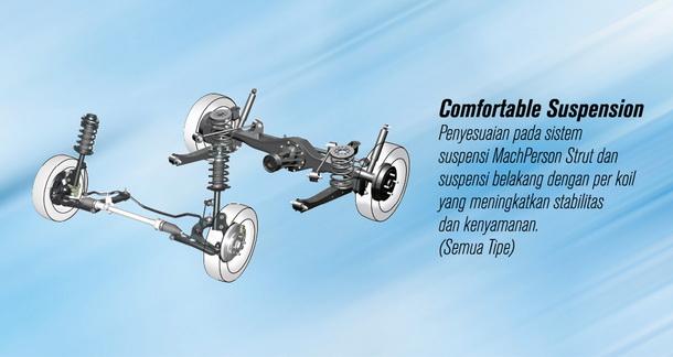 Comfortable Suspension