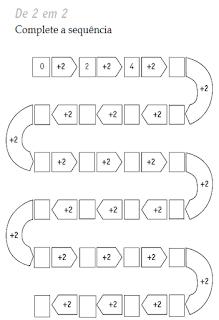 Matemática, sequência 2 em 2