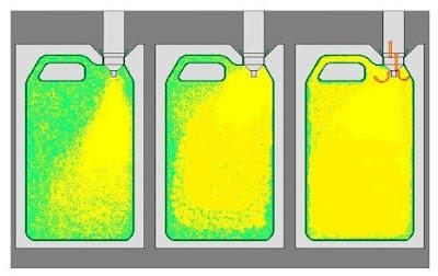 Proses Pendinginan Produk Botol Saat Peniupan Blowing Pressure dan Pembilasan Udara Bilas Oleh Blowpin