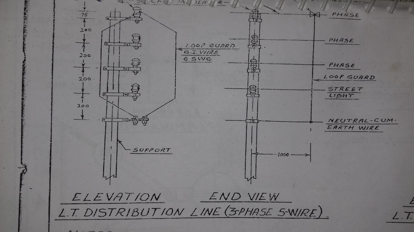 Electrical Distribution What Is Difference Between Ht Line And Loop Wiring System L T Possess 4 Wire 3 For Phase Th One Neutral H Dont Has It Only