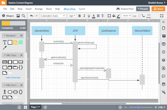 kamu dapat menggunakan alat diagram apa saja yang menawarkan bentuk dasar dan alat gambar Cara membuat diagram konteks secara online