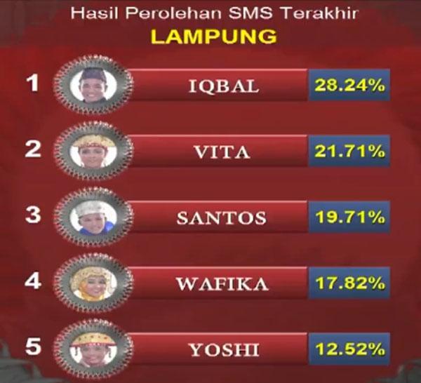 Liga Dangdut Indonesia Lampung