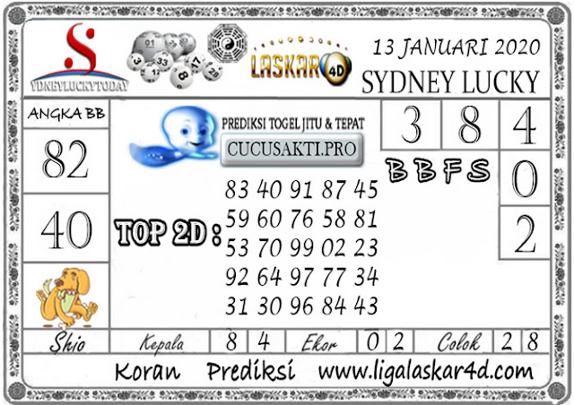 Prediksi Sydney Lucky Today LASKAR4D 13 JANUARI 2020