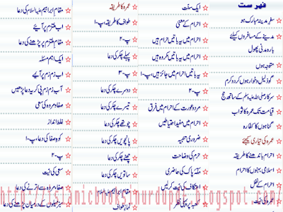 islamic books in urdu pdf